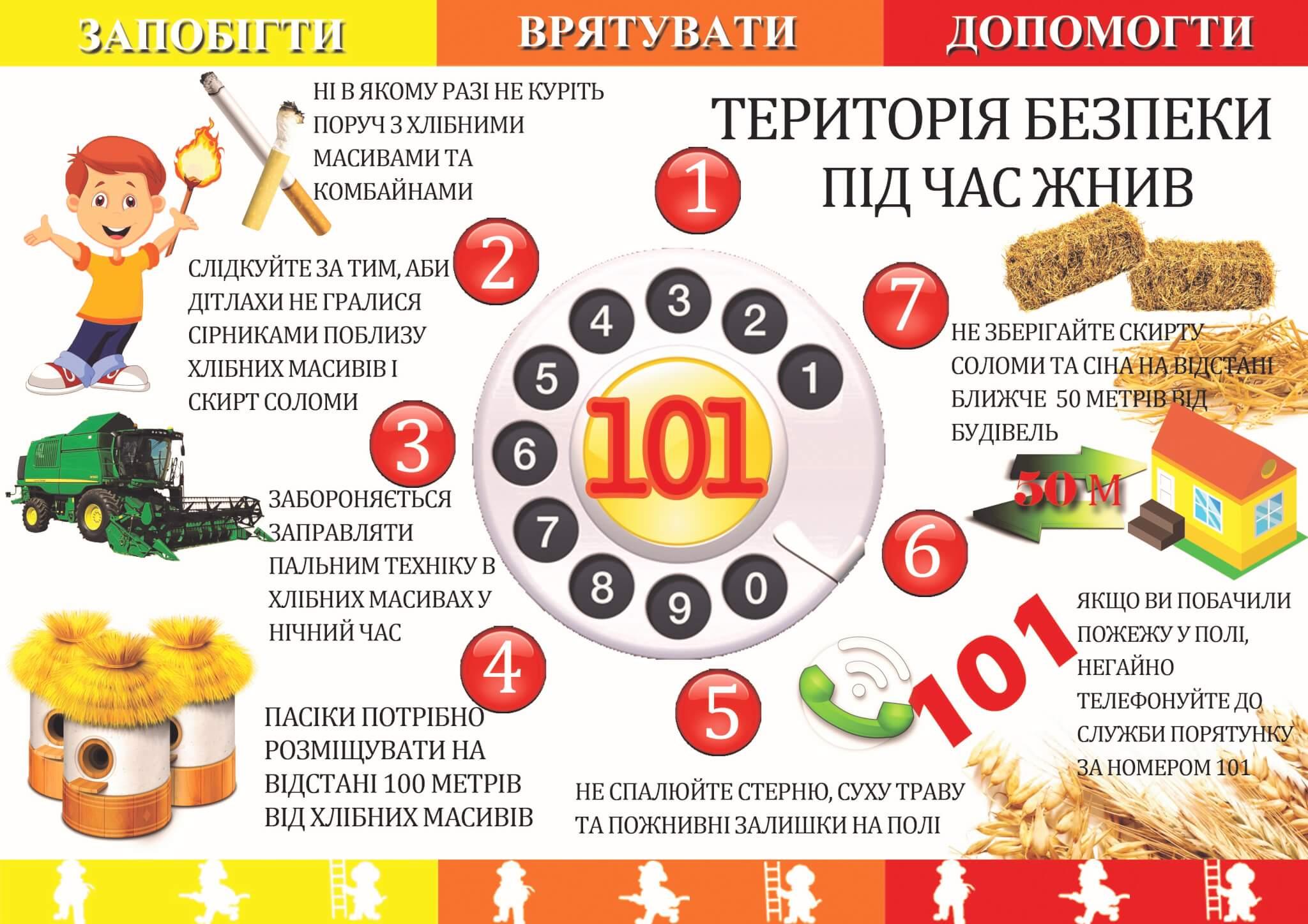 Novokalynivska miska rada protypozhezhni zakhody v mistsiakh zbyrannia urozhaiu