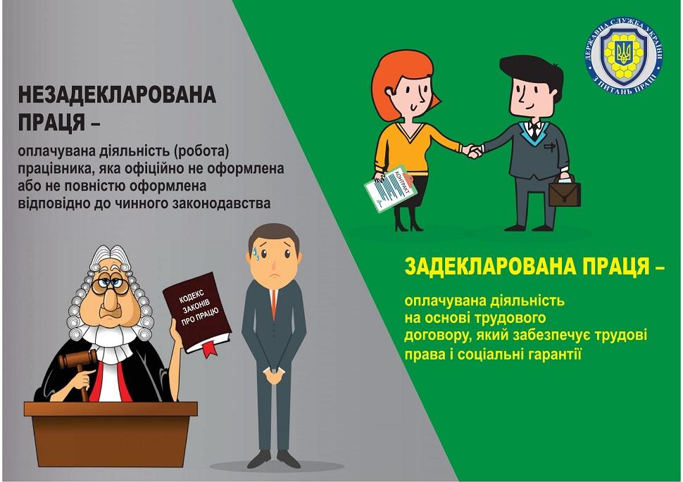 Pres-reli HU Derzhpratsi u Lvivskii oblasti vkotre zvertaietsia do robotodavtsiv shchodo nalezhnoho oformlennia trudovykh vidnosyn.