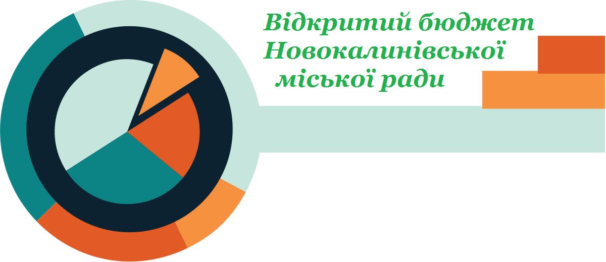 відкритий бюджет Новокалинівської міської ради