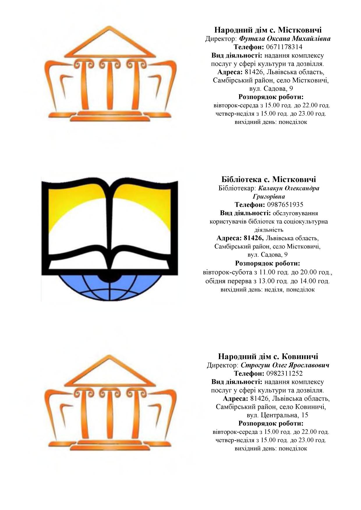 zaklady kultury Novokalynivskoi TH 8
