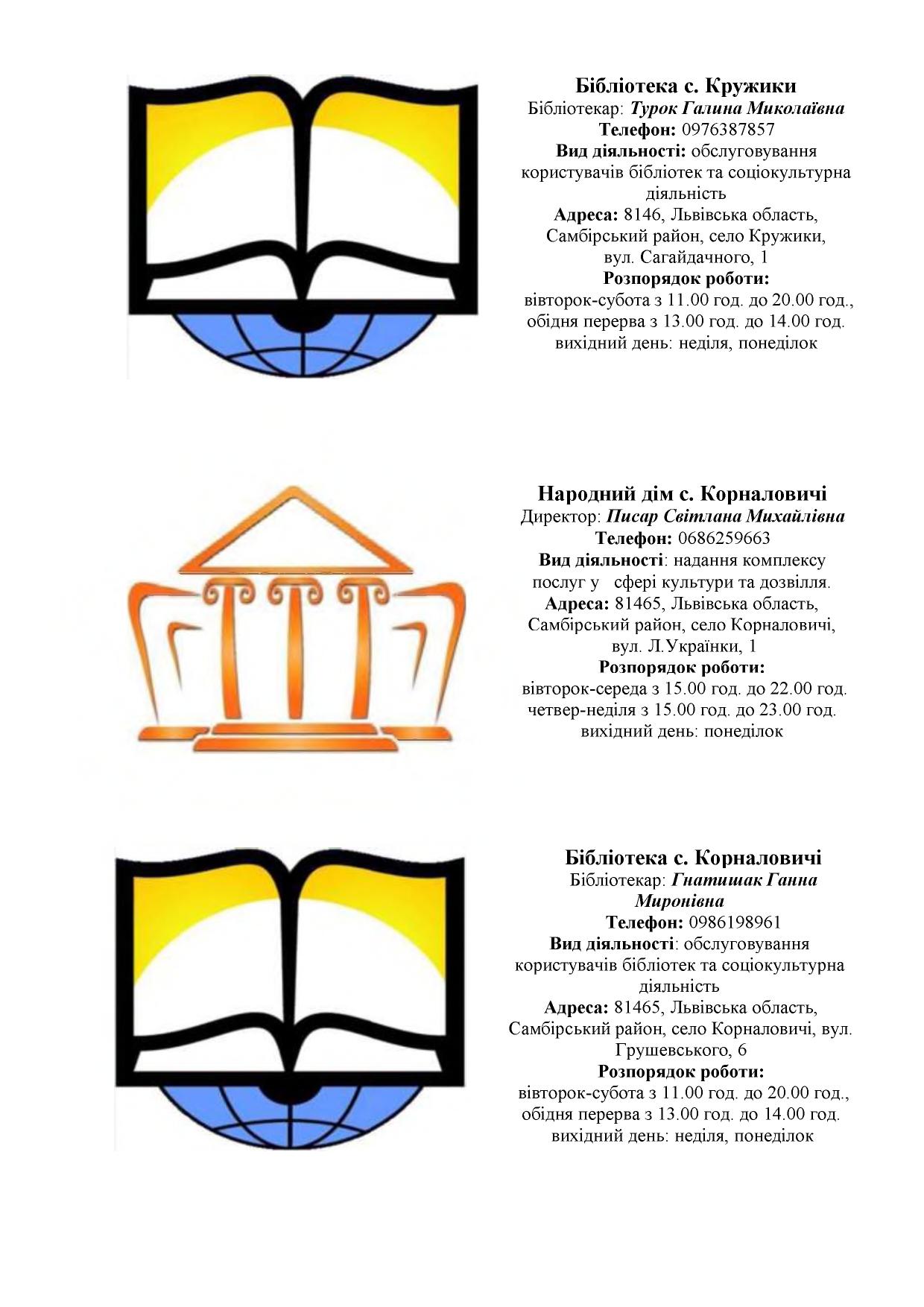 zaklady kultury Novokalynivskoi TH 3