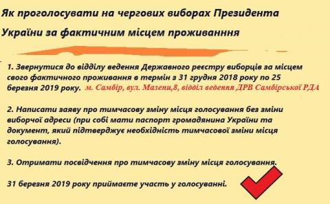 Відділ ведення ДРВ апарату Самбірської РДА знаходиться за адресою: м. Самбір, вул. Мазепи, 8, тел. (03236) 6-11-61, 6-11-59, моб. 098-45-74-999.