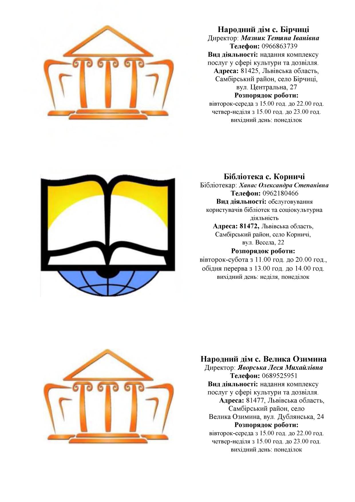 zaklady kultury Novokalynivskoi TH 10