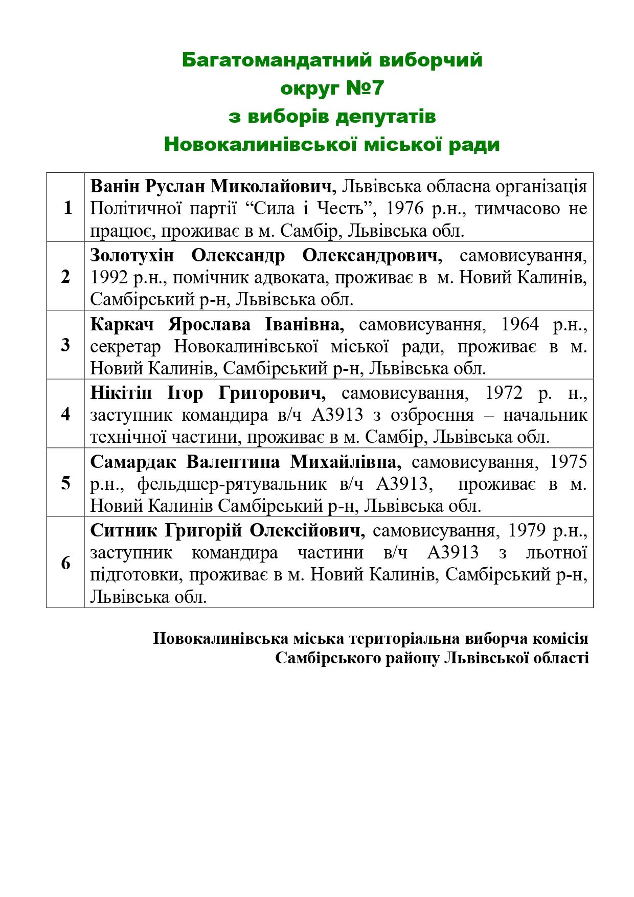 Bahatomandatnyi vyborchyi okruh №7 z vyboriv deputativ Novokalynivskoi miskoi rady
