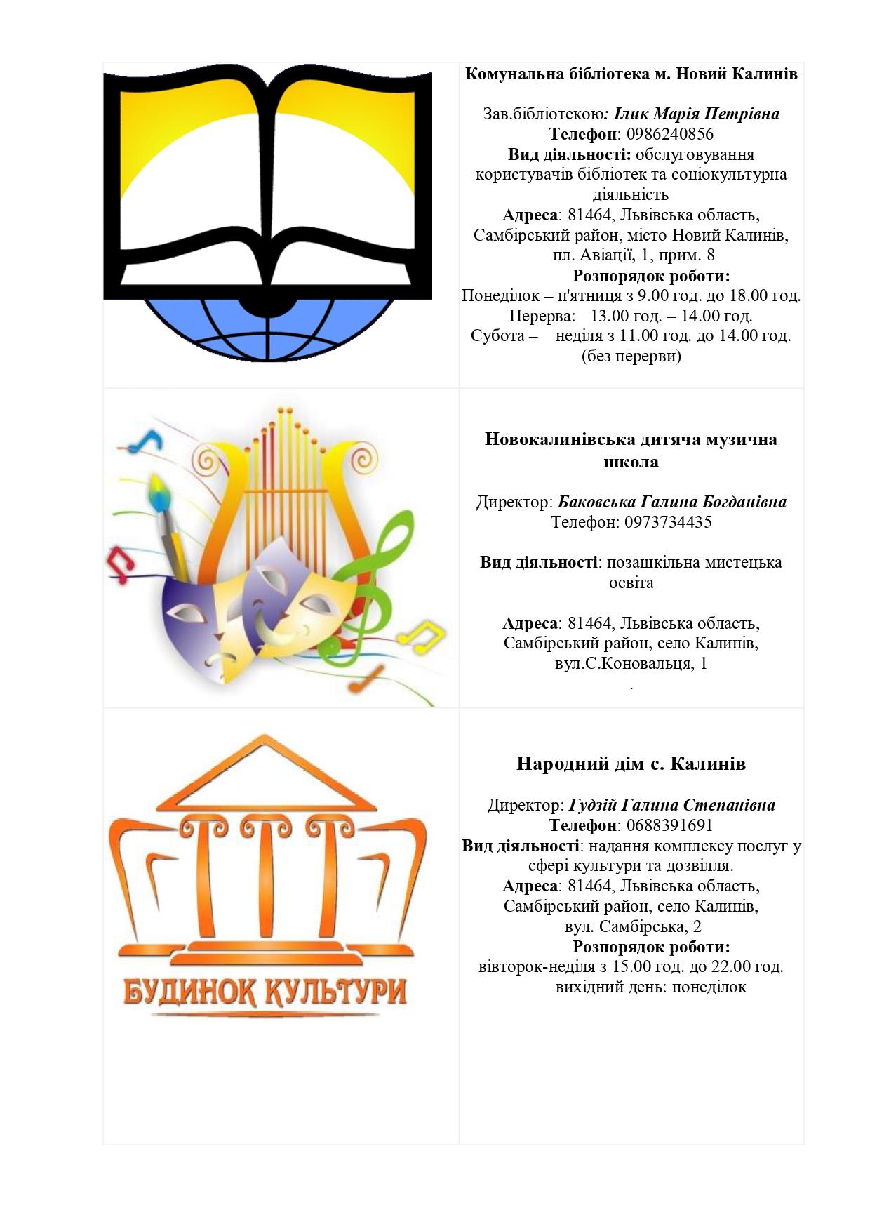 zaklady kultury Novokalynivskoi OTH 2