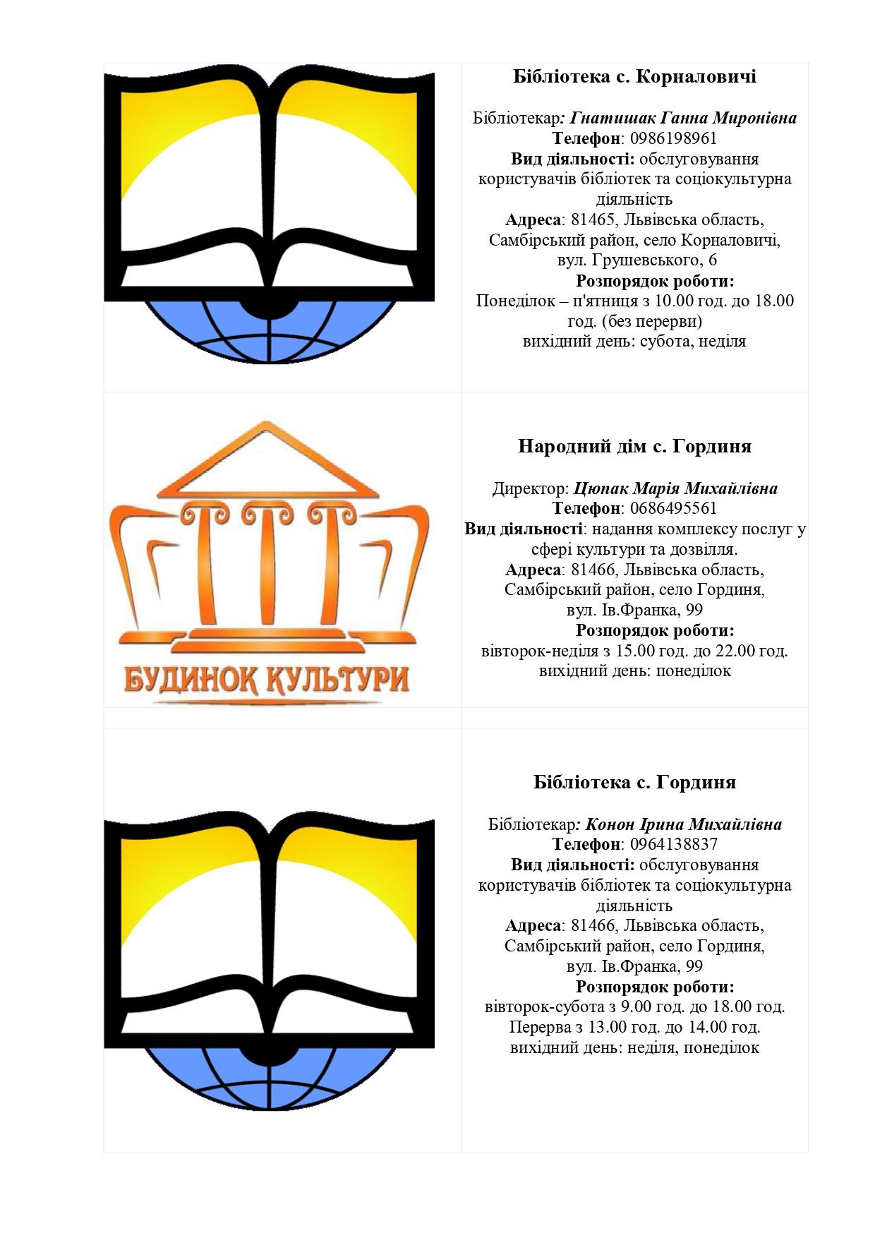 zaklady kultury Novokalynivskoi OTH 4