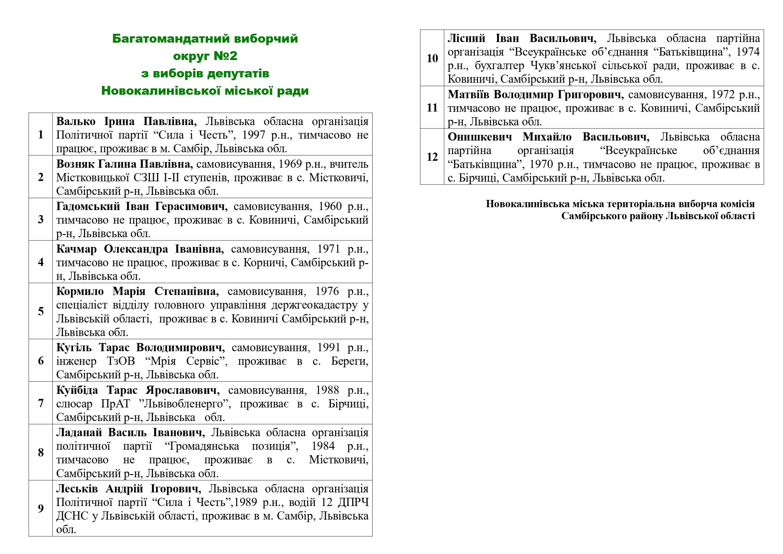 Bahatomandatnyi vyborchyi okruh №2 z vyboriv deputativ Novokalynivskoi miskoi rady