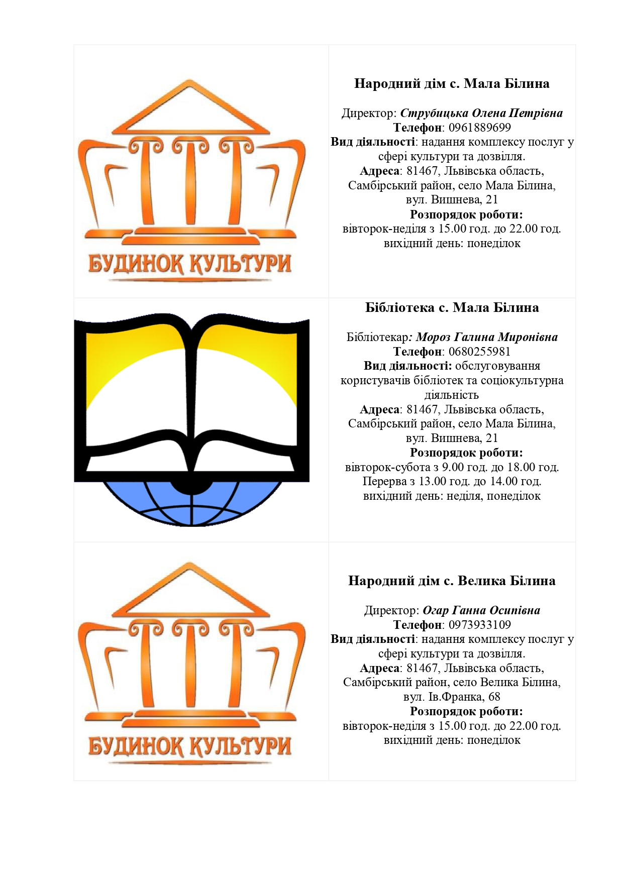 zaklady kultury Novokalynivskoi OTH 5