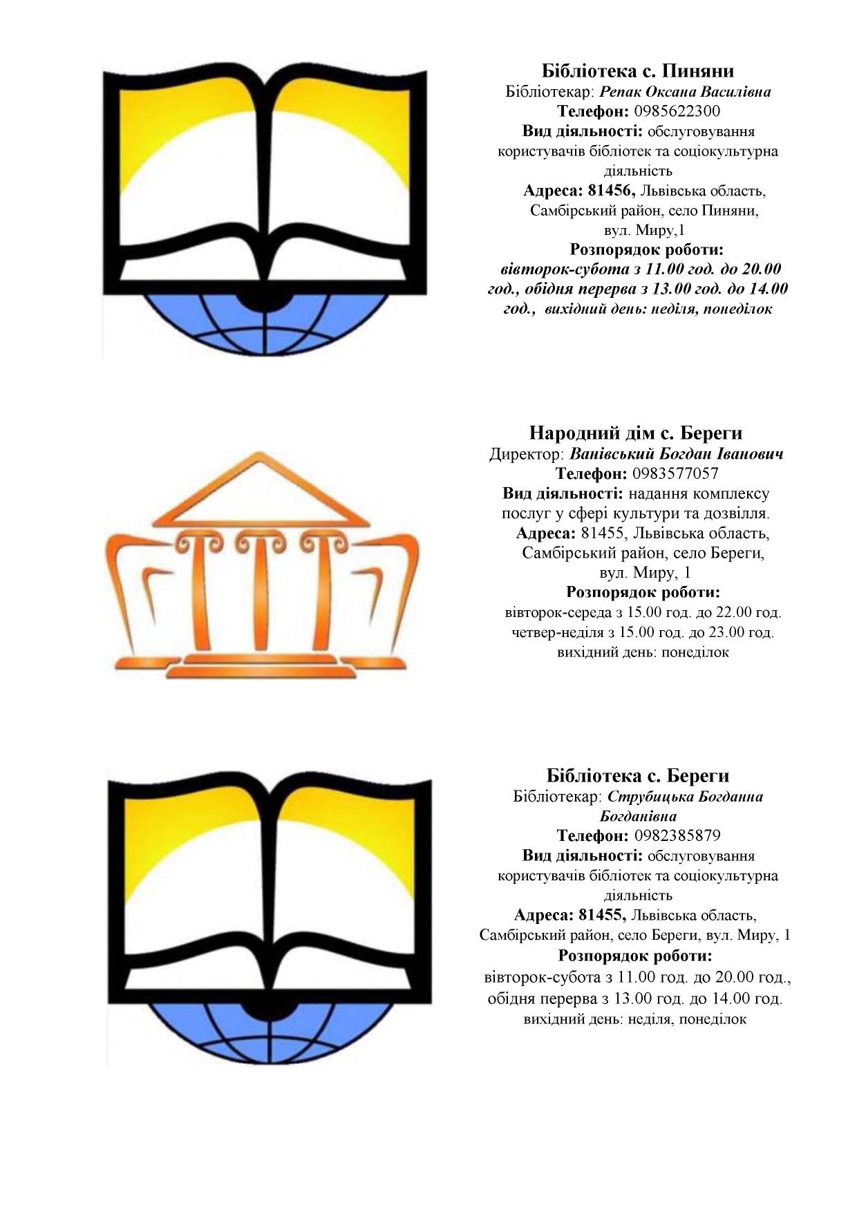 zaklady kultury Novokalynivskoi TH 7