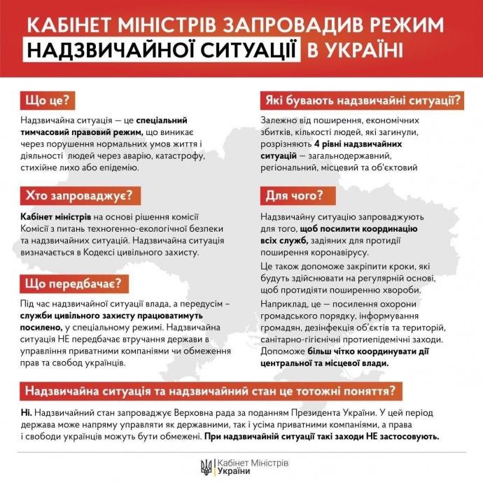 KMU nadzvychaina sytuatsiia na vsii terytorii Ukrainy
