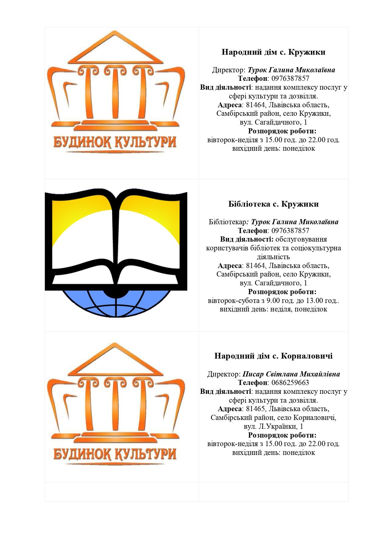 zaklady kultury Novokalynivskoi OTH 3