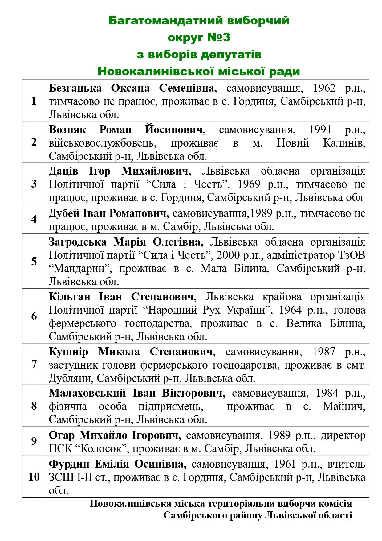 Bahatomandatnyi vyborchyi okruh №3 z vyboriv deputativ Novokalynivskoi miskoi rady