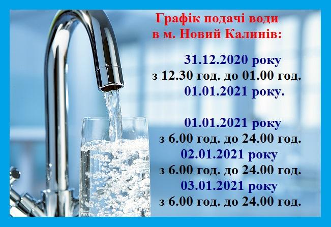 m. Novyi Kalyniv podacha vody