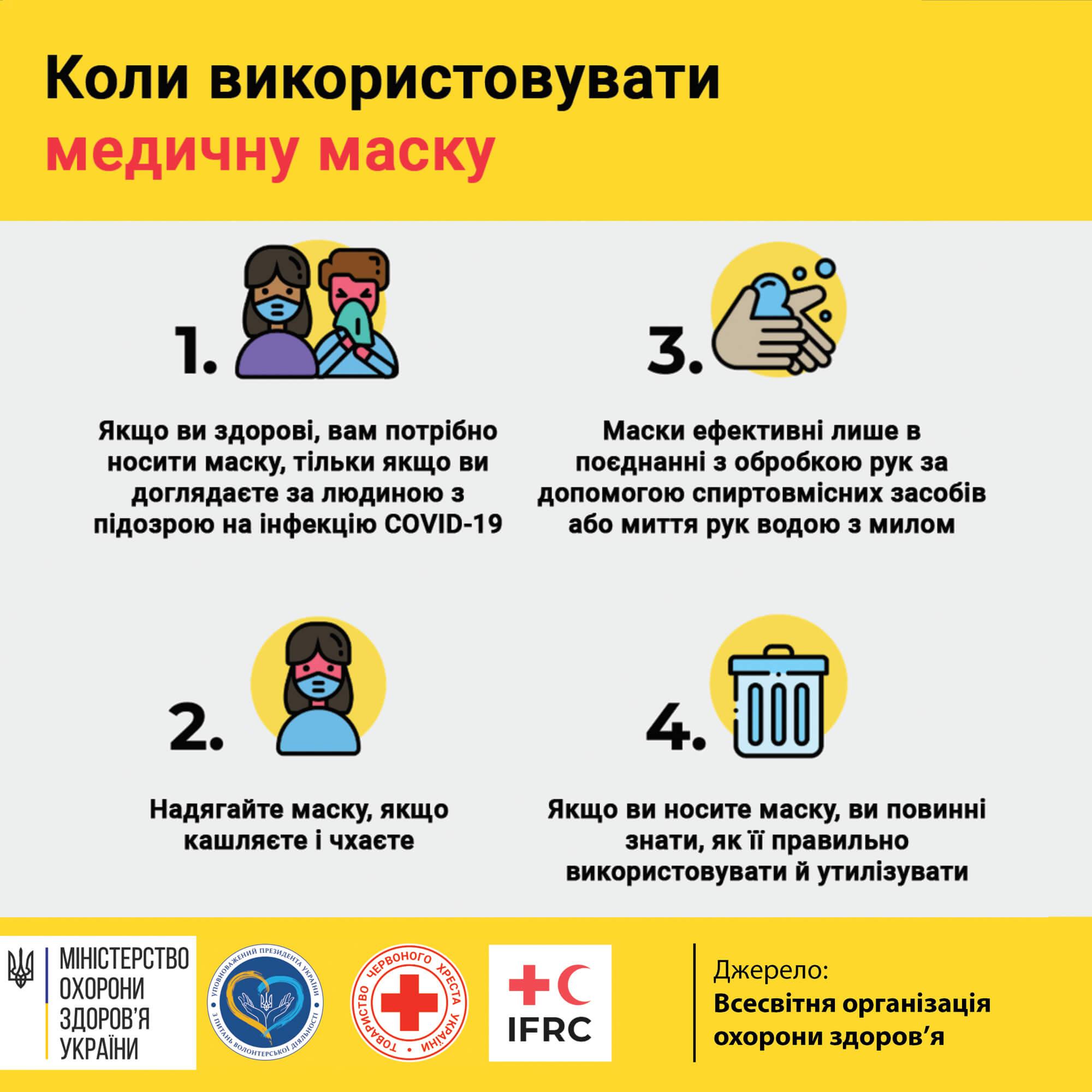 Koronavirus: profilaktyka infikuvannia ta poshyrennia Novokalynivska OTH