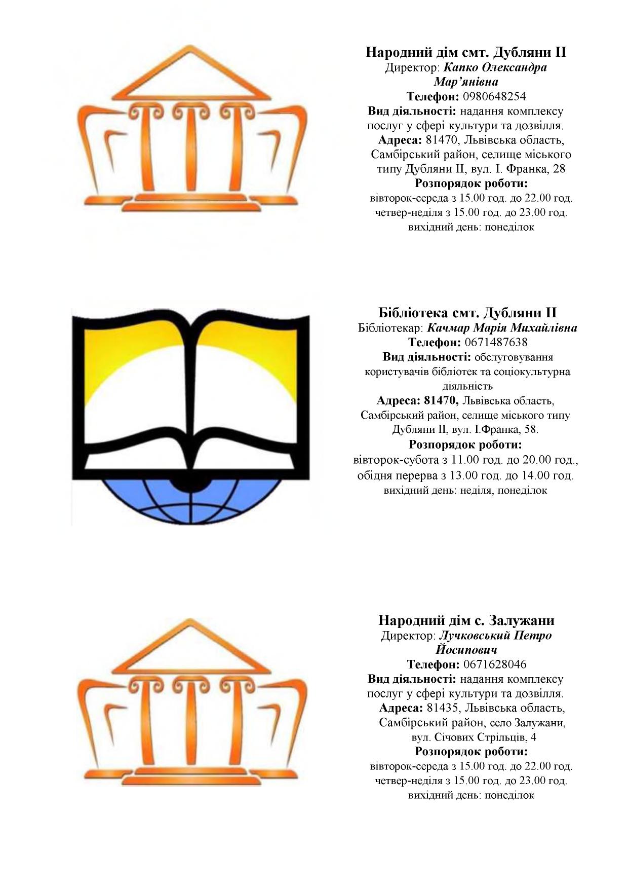 zaklady kultury Novokalynivskoi TH 12