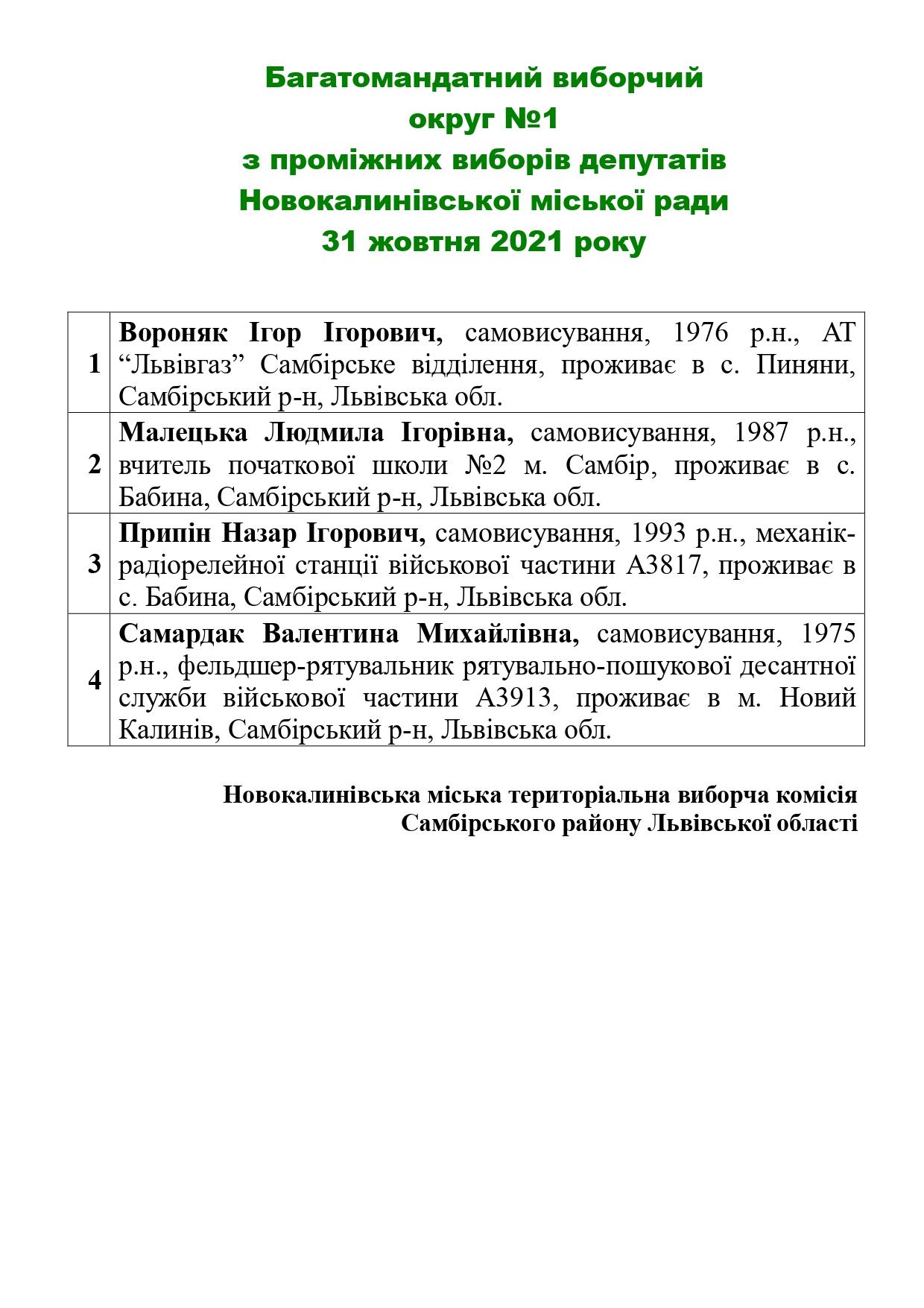 NOVOKALYNIVSKA MTVK INFORMUIe №1