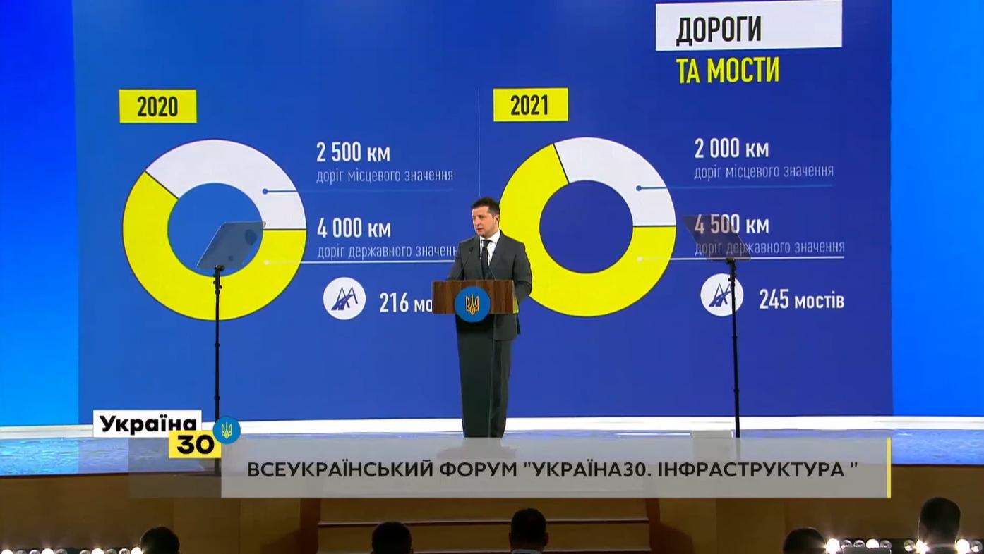 Виступ Президента України Володимира Зеленського