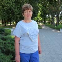 Янишевська Надія Іванівна