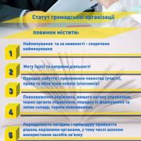 Стаття-стор-1-724x1024