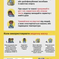 Інформація щодо запобіганню поширенню коронавіруся