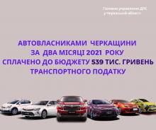 Автовласниками Черкащини за 2 місяці 2021 року сплачено до бюджету 539 тис