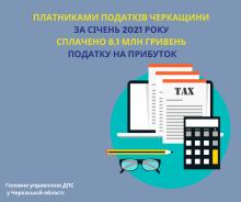 податок на прибуток (діяльн)