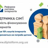 Реформа інтернатних закладів (деінституціалізація)