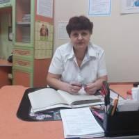 Брагар Надія Василівна