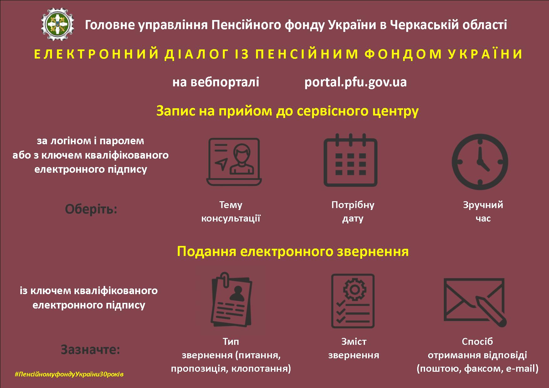 Електронний діалог з ПФУ