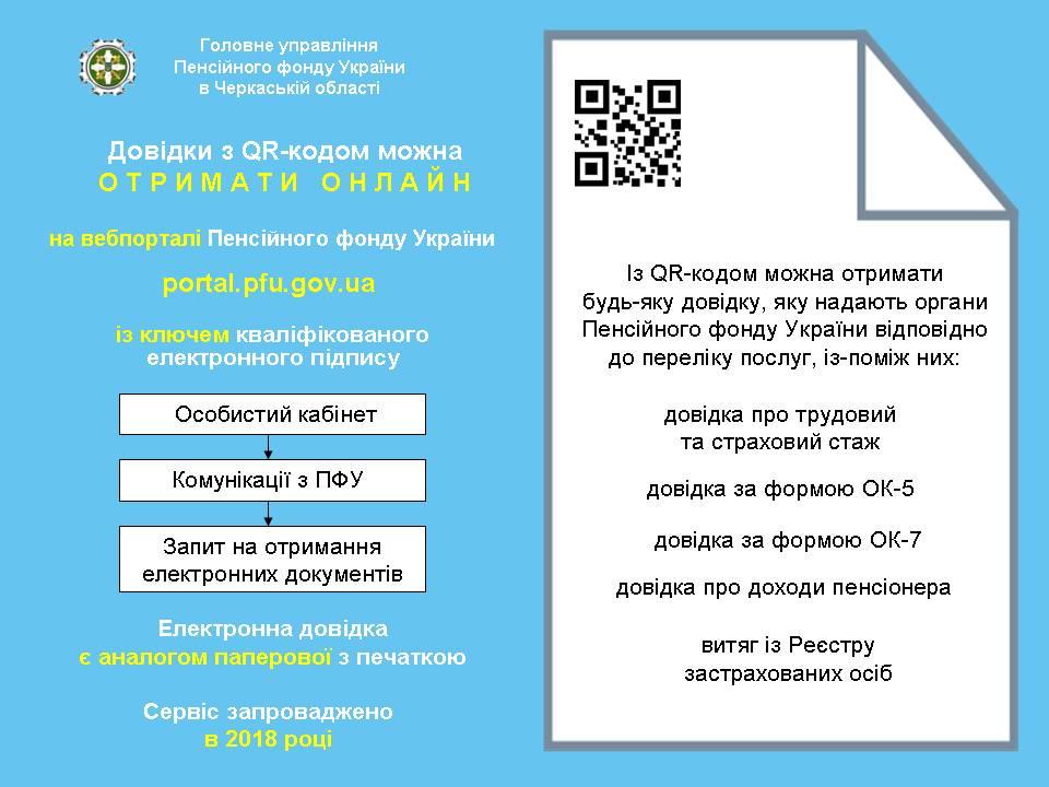 Довідки з QR-кодом