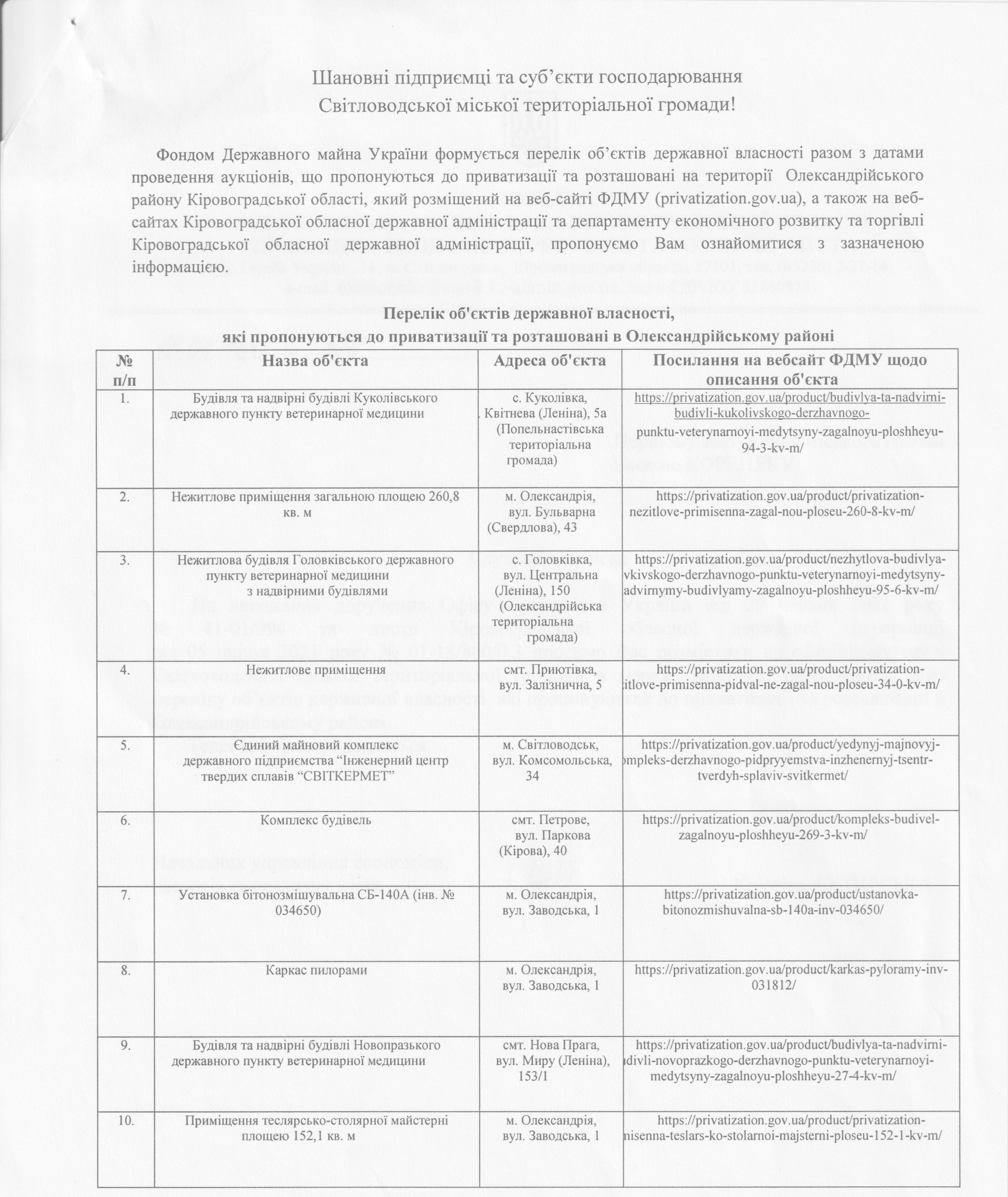 Шановні підприємці та суб'єкти господарювання Світловодської міської територіальної громади!