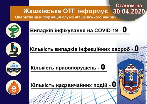 інфографіка, Жашківська ОТГ, карантин