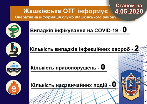 інфлграфіка, карантин, Жашківська ОТГ інформує