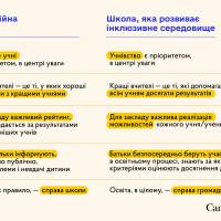 Infografic_inclusive_school