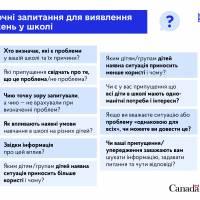 Infografic_questionnaire