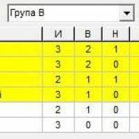 Турнірна таблиця