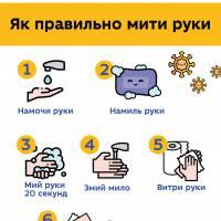 Миття рук 1