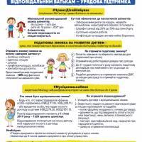 Плакат_батьківство_v3_print_A3_v3