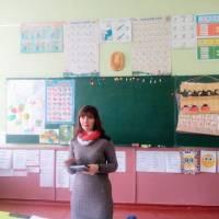 МО вчителів поч. кл.