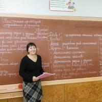 Початкові класи Мельниченко Л.М. Математика з другом