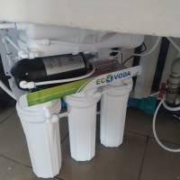 Станція очистки води