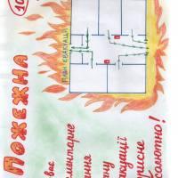 Пожежі краще запобігти