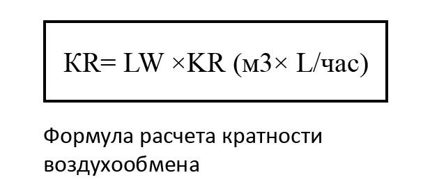 Формула расчета кратности