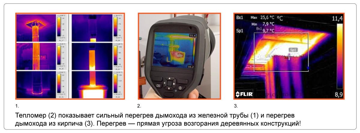 Рис-08-Тепломер-температура-дымоходов